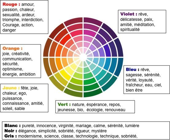 impact des couleurs sur le ressenti