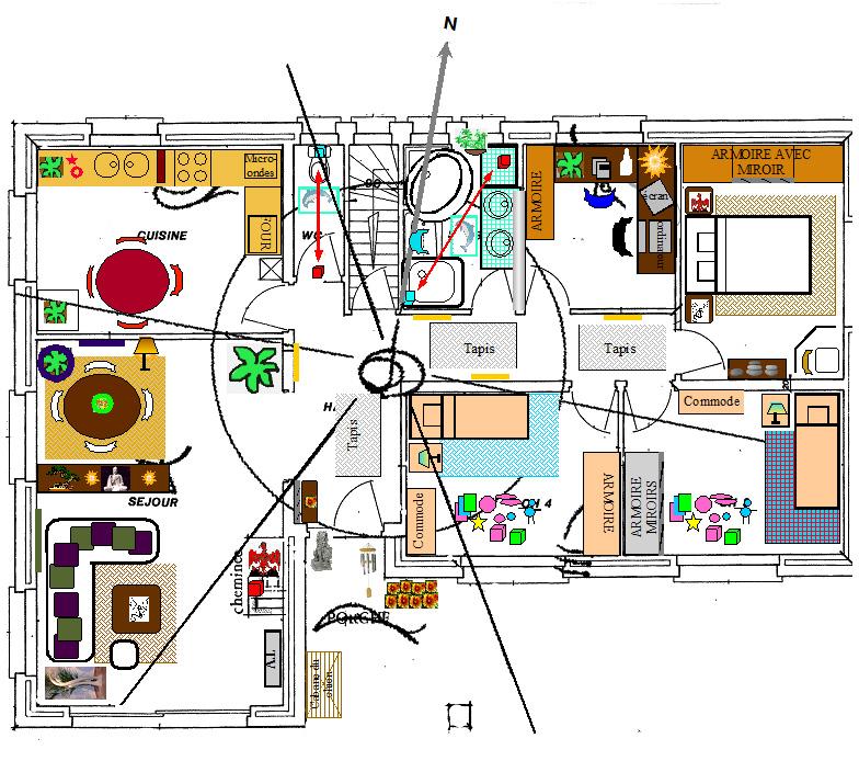 Etude feng shui particuliers professionnels bourges - Le feng shui dans la maison ...